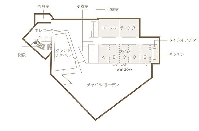 THYME_layout.jpg